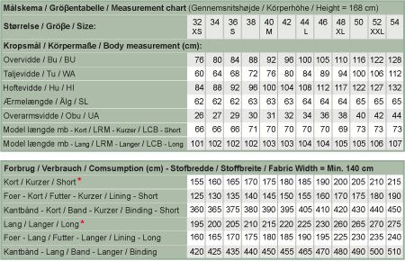 Measurement chart for Line2Line J464