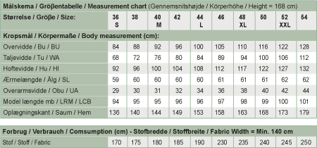 Measurement chart for Line2Line K2213