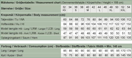 Measurement chart for Line2Line N330