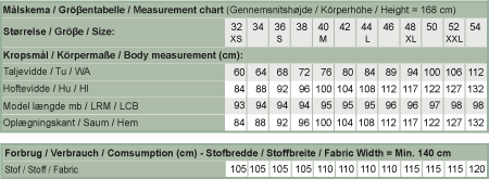 Measurement chart for Line2Line N334